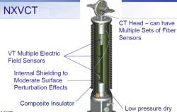 ترانسفورماتورهای نوری- کارشناسی برق کنترل